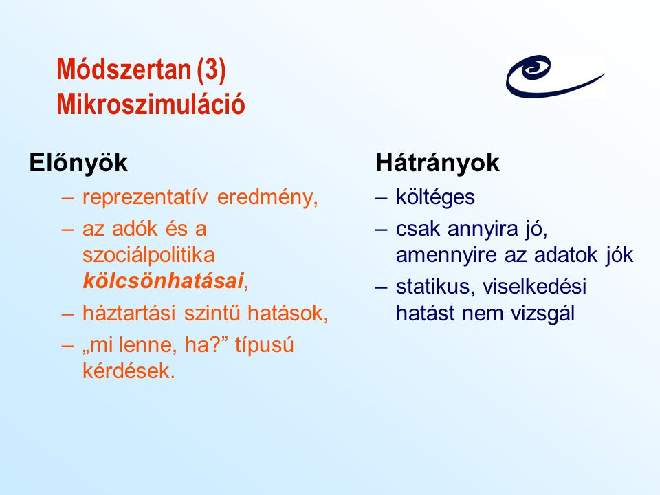 Módszertan (3) Mikroszimuláció