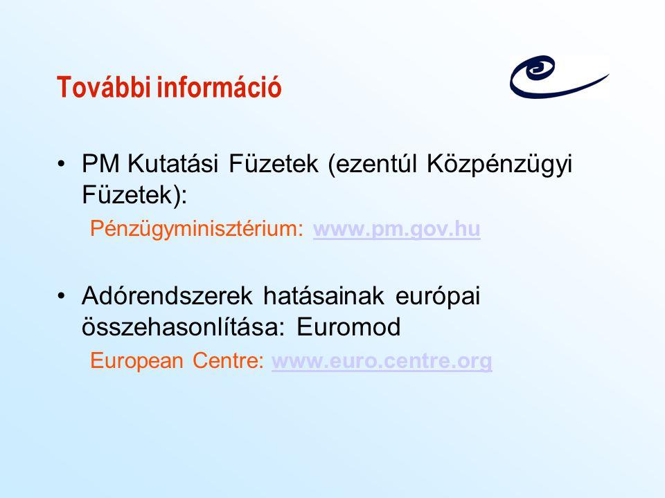 További információ PM Kutatási Füzetek (ezentúl Közpénzügyi Füzetek):