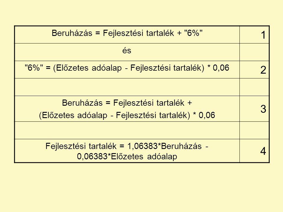 1 2 3 4 Beruházás = Fejlesztési tartalék + 6% és