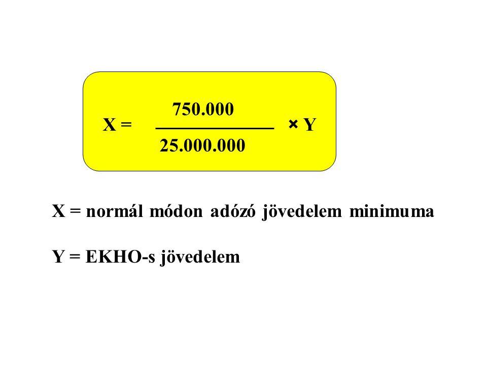 750.000 25.000.000 X = × Y X = normál módon adózó jövedelem minimuma Y = EKHO-s jövedelem