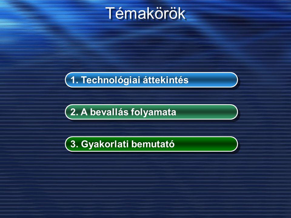 Témakörök 1. Technológiai áttekintés 2. A bevallás folyamata