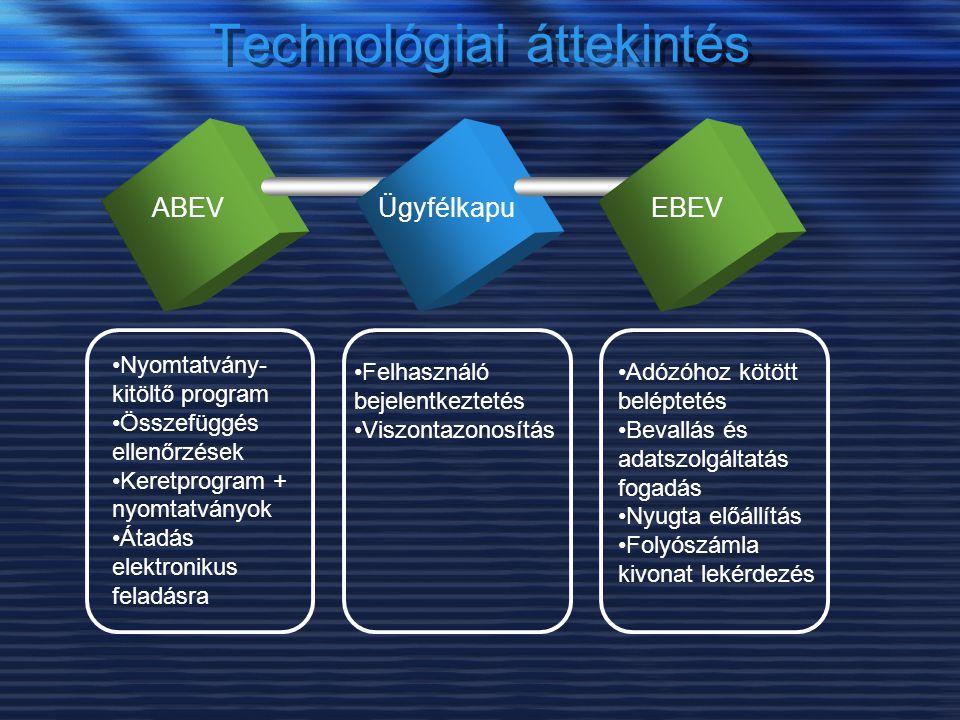 Technológiai áttekintés