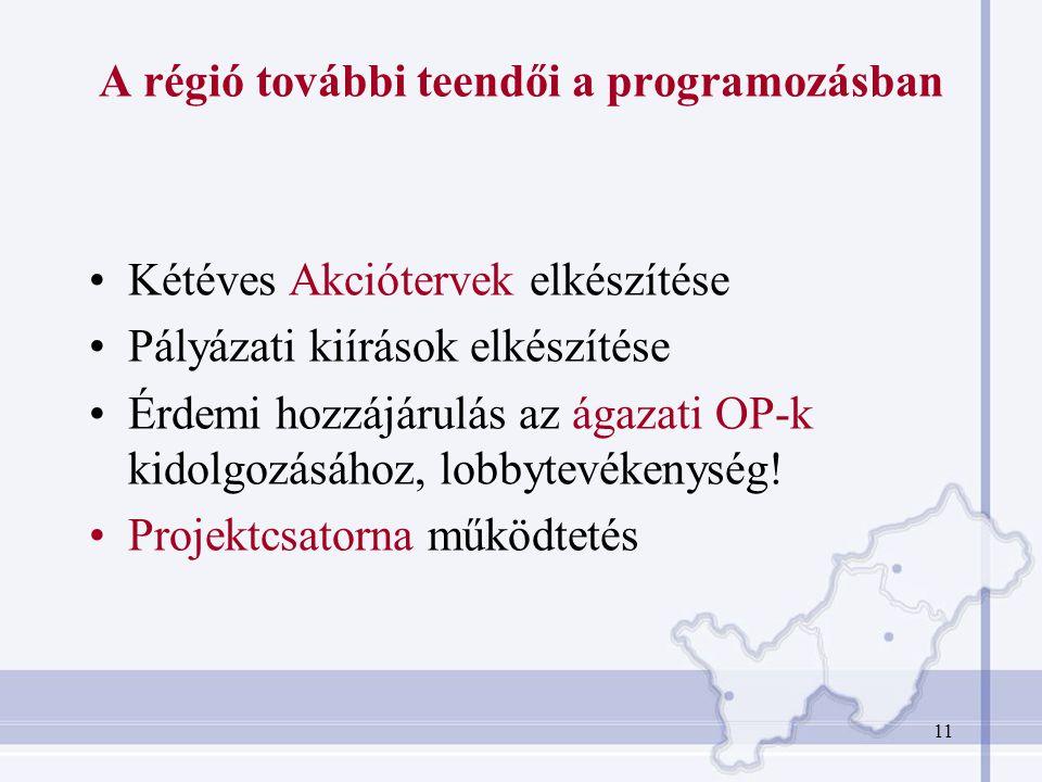 A régió további teendői a programozásban