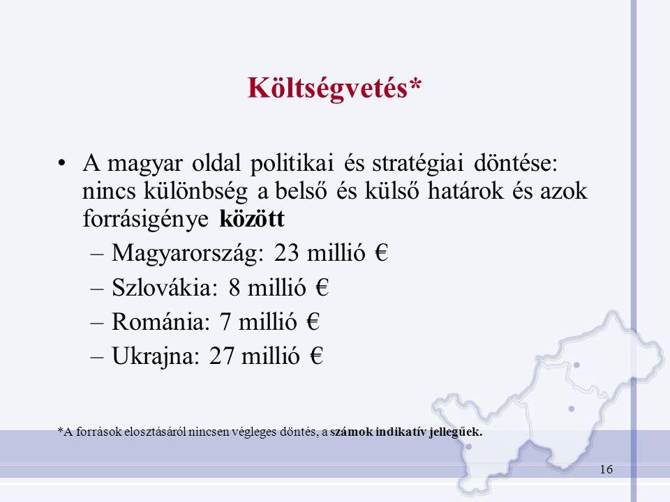 Költségvetés* A magyar oldal politikai és stratégiai döntése: nincs különbség a belső és külső határok és azok forrásigénye között.