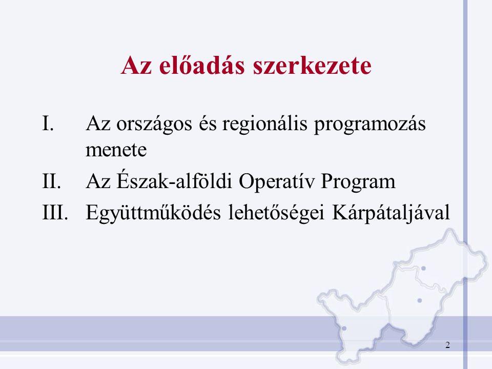 Az előadás szerkezete Az országos és regionális programozás menete