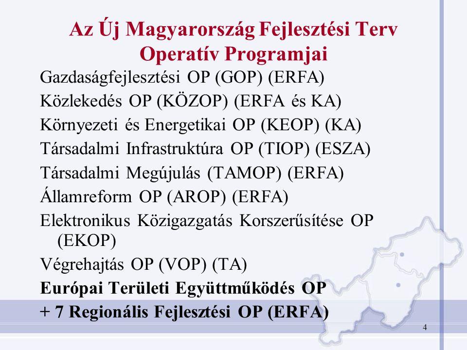 Az Új Magyarország Fejlesztési Terv Operatív Programjai