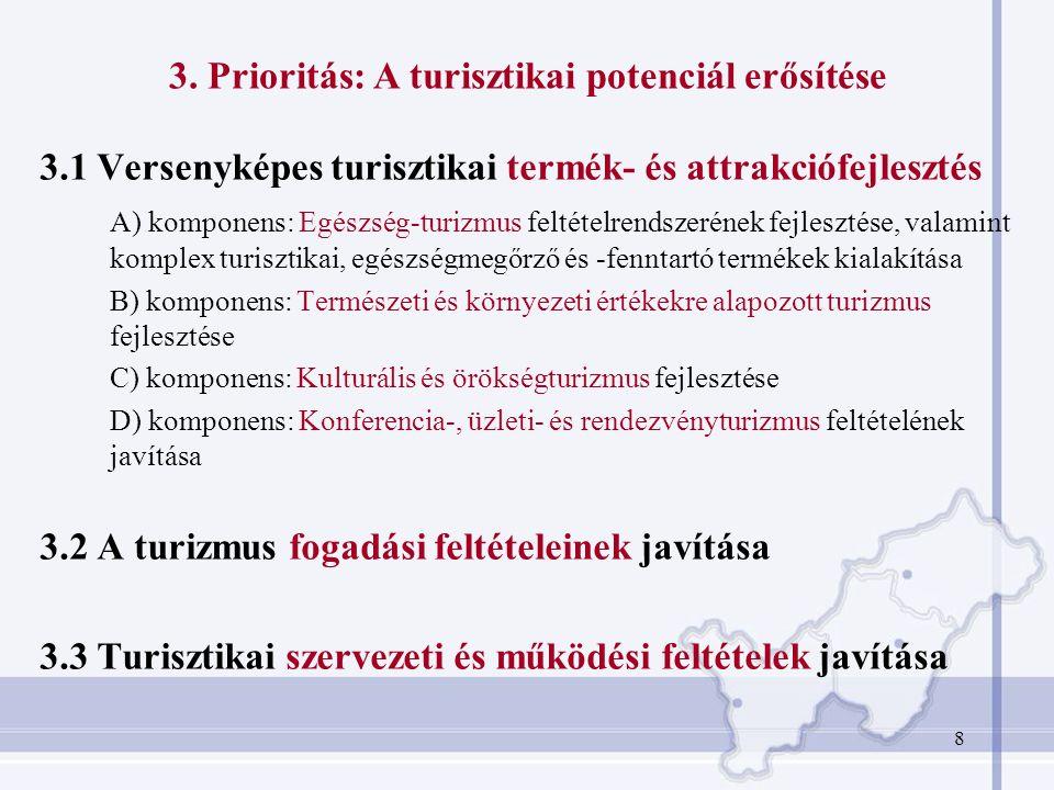 3. Prioritás: A turisztikai potenciál erősítése