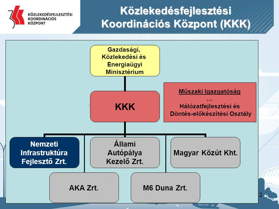 Közlekedésfejlesztési Koordinációs Központ (KKK)