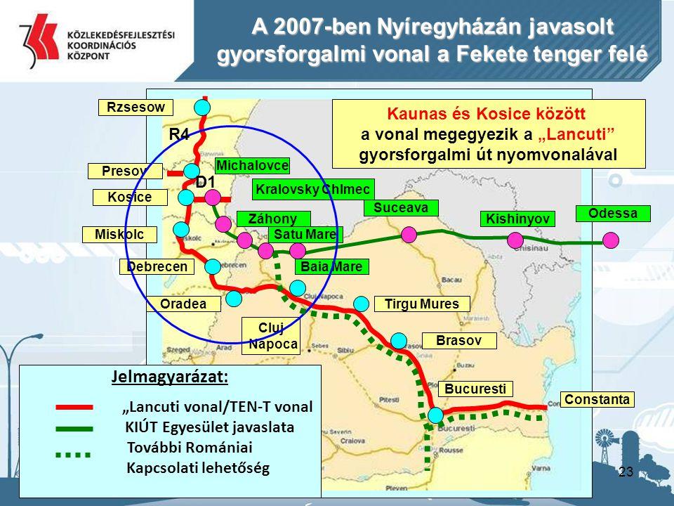A 2007-ben Nyíregyházán javasolt gyorsforgalmi vonal a Fekete tenger felé
