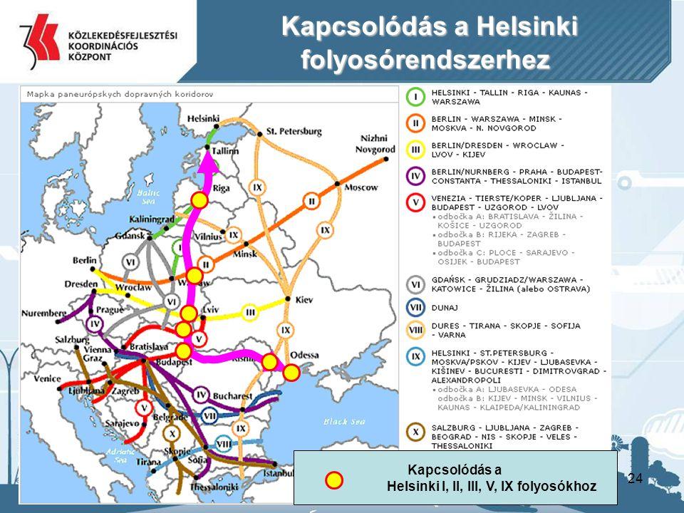 Helsinki I, II, III, V, IX folyosókhoz