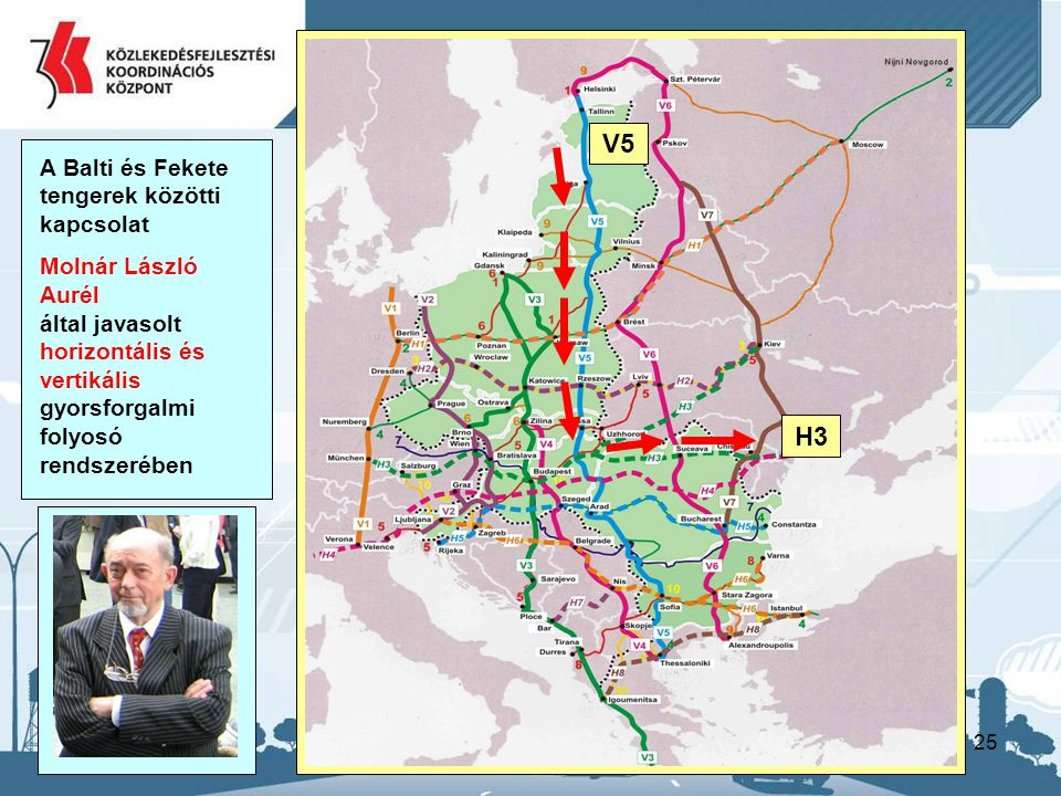 V5 H3 A Balti és Fekete tengerek közötti kapcsolat Molnár László Aurél