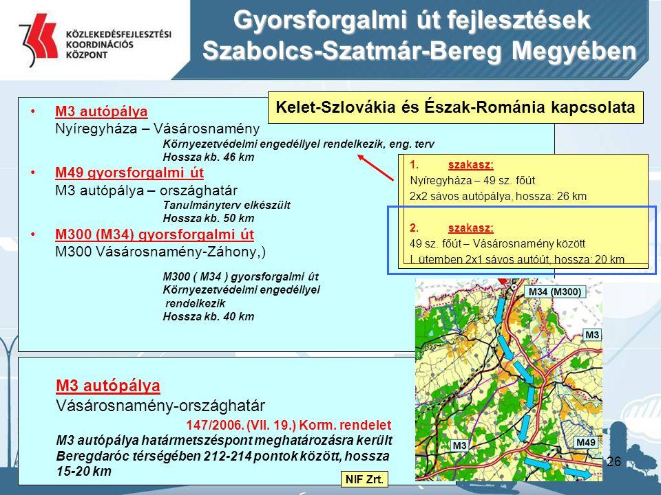 Gyorsforgalmi út fejlesztések Szabolcs-Szatmár-Bereg Megyében