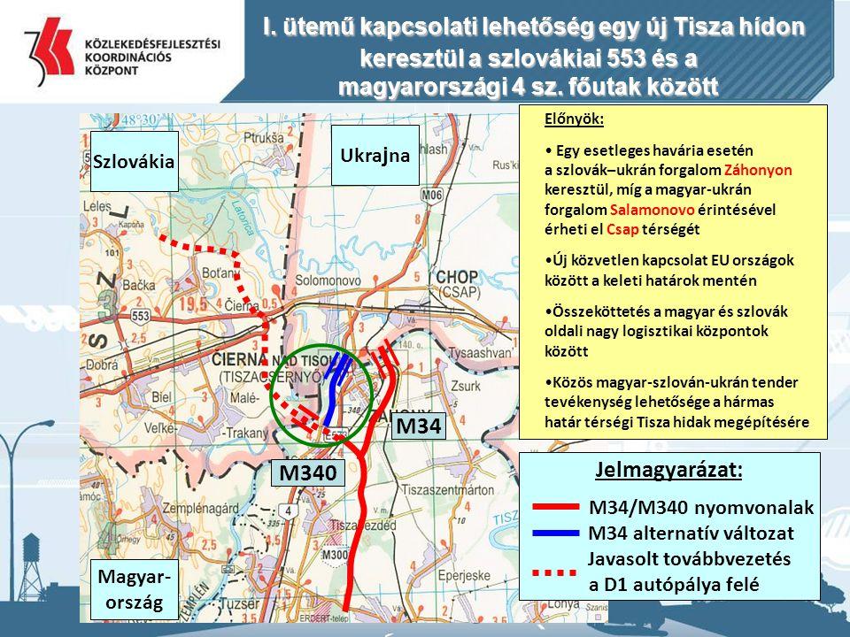 magyarországi 4 sz. főutak között Javasolt továbbvezetés