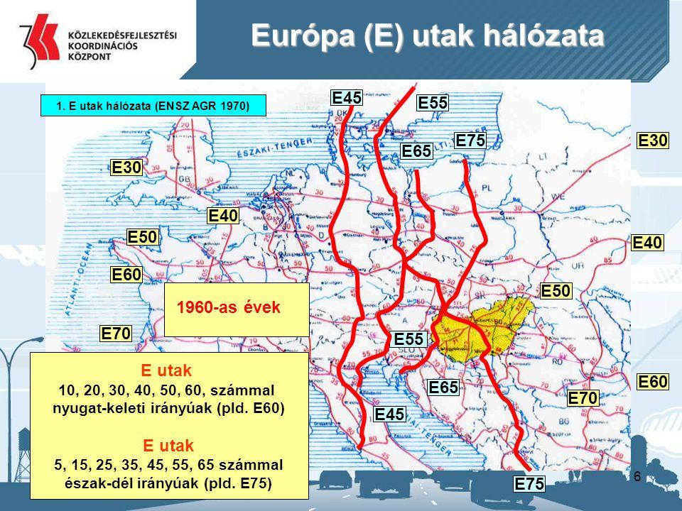 Európa (E) utak hálózata