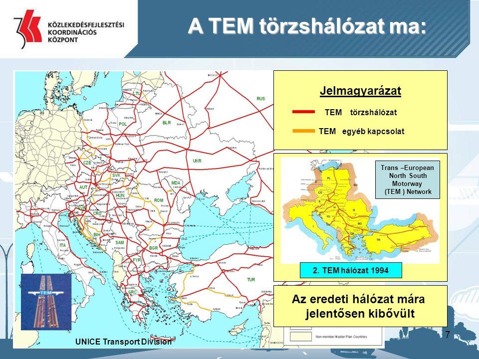 Az eredeti hálózat mára UNICE Transport Division