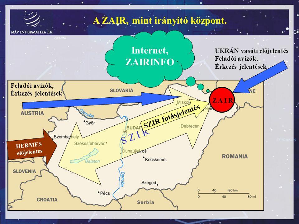 A ZAIR, mint irányító központ.