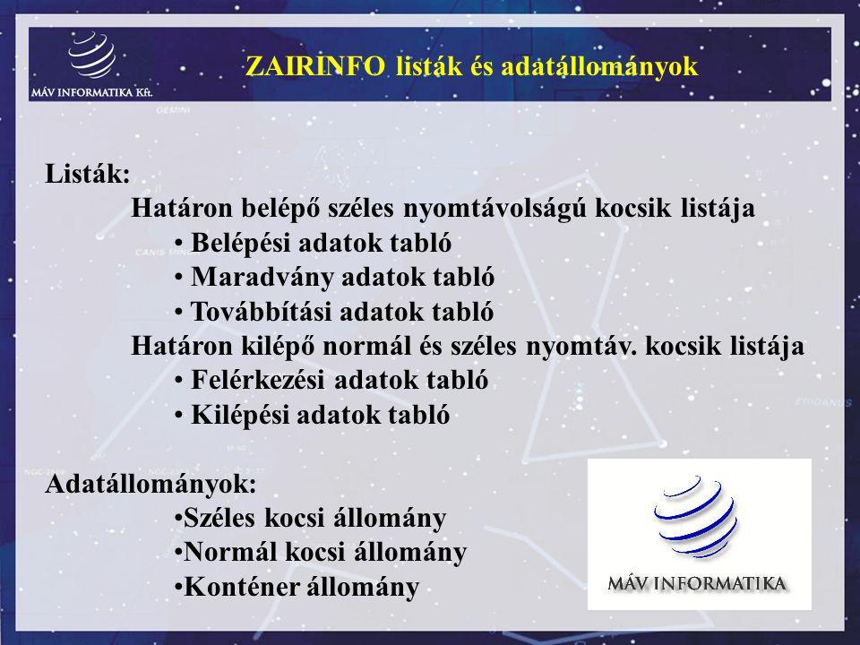 ZAIRINFO listák és adatállományok