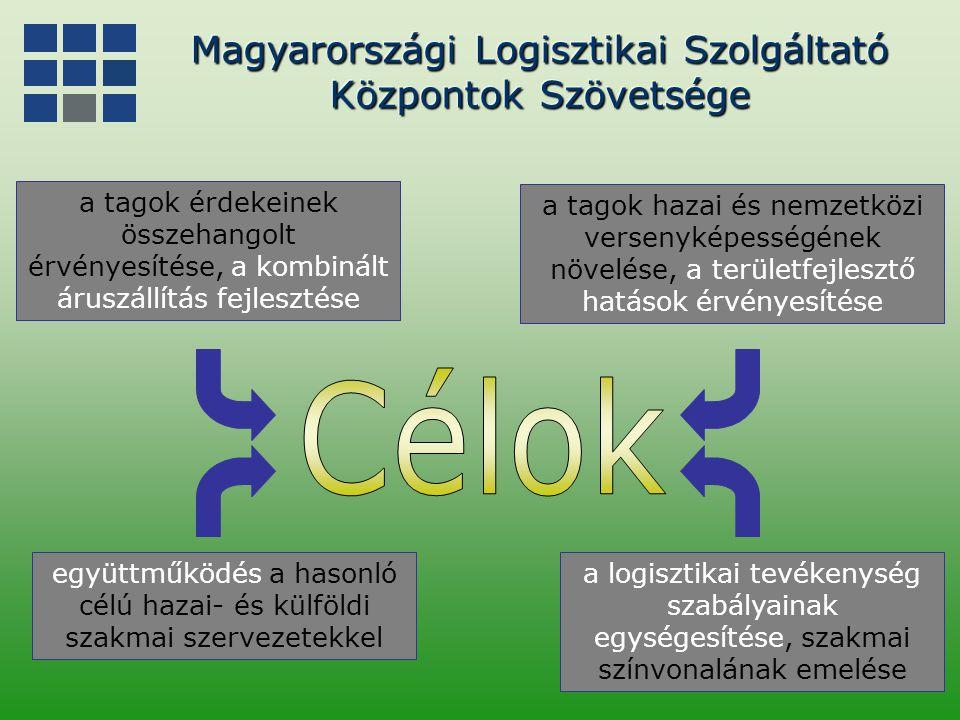Célok Magyarországi Logisztikai Szolgáltató Központok Szövetsége