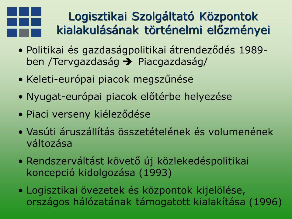 Logisztikai Szolgáltató Központok kialakulásának történelmi előzményei