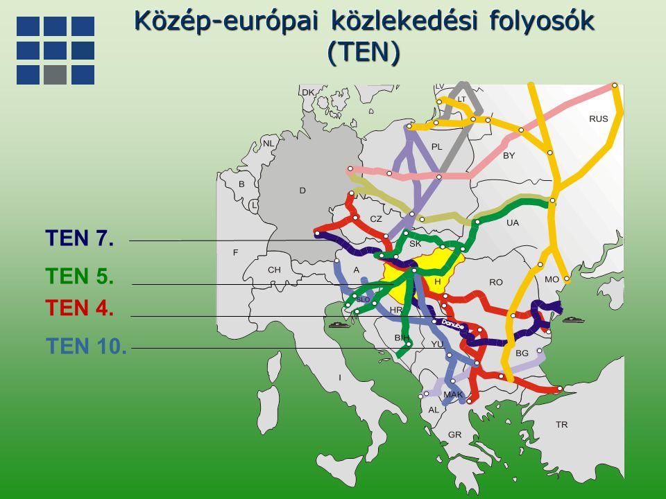 Közép-európai közlekedési folyosók (TEN)