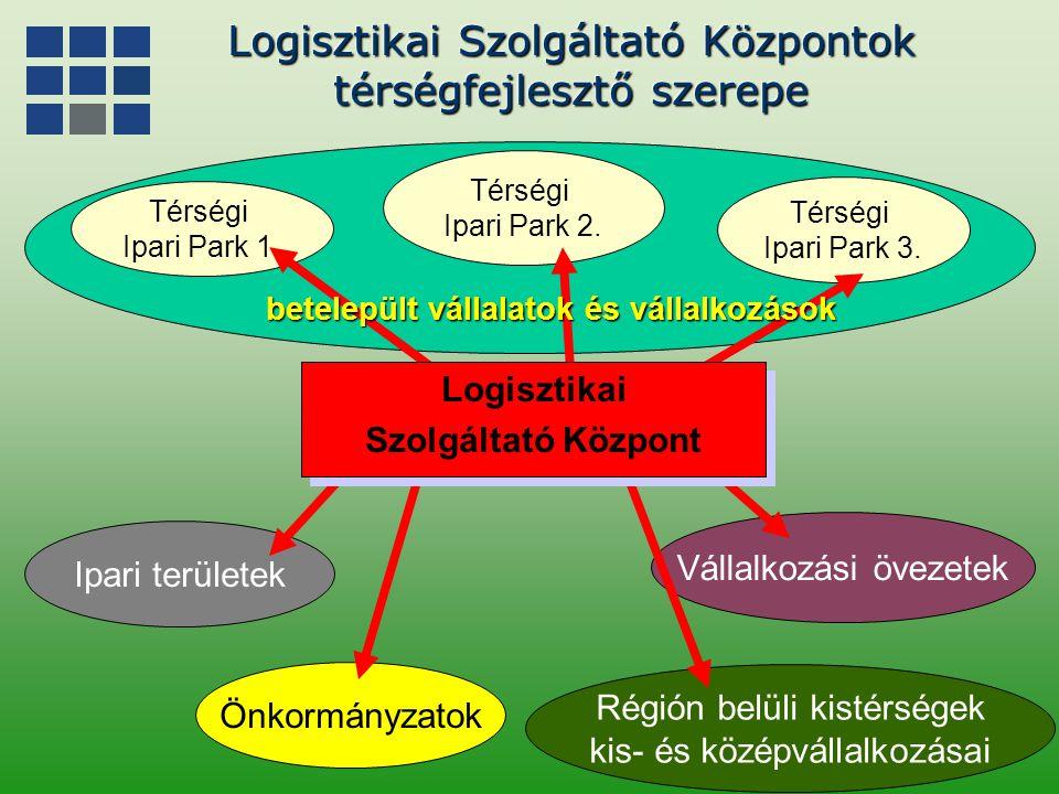 Logisztikai Szolgáltató Központok térségfejlesztő szerepe