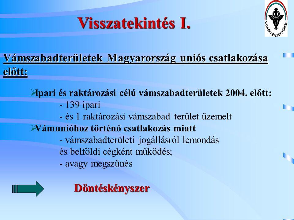 Visszatekintés I. Vámszabadterületek Magyarország uniós csatlakozása előtt: Ipari és raktározási célú vámszabadterületek 2004. előtt: