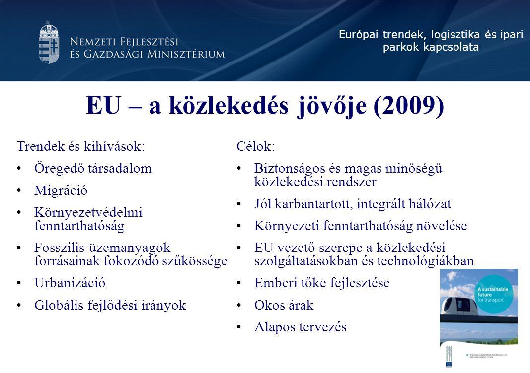 EU – a közlekedés jövője (2009)