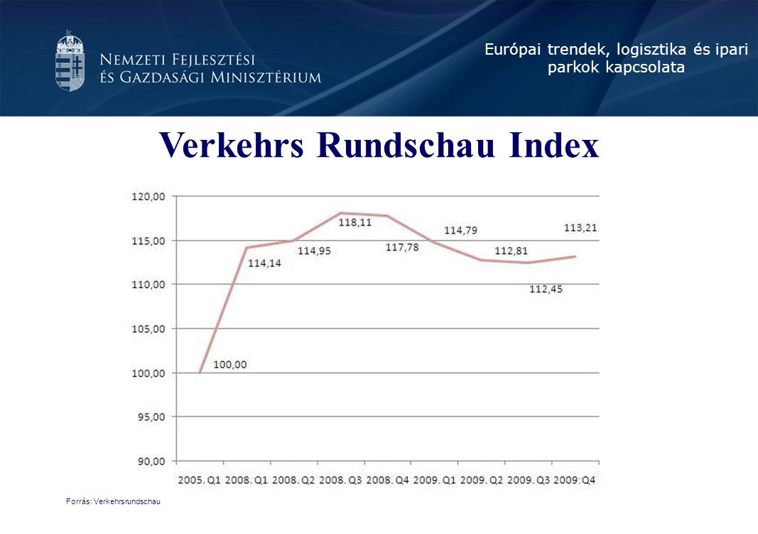 Verkehrs Rundschau Index
