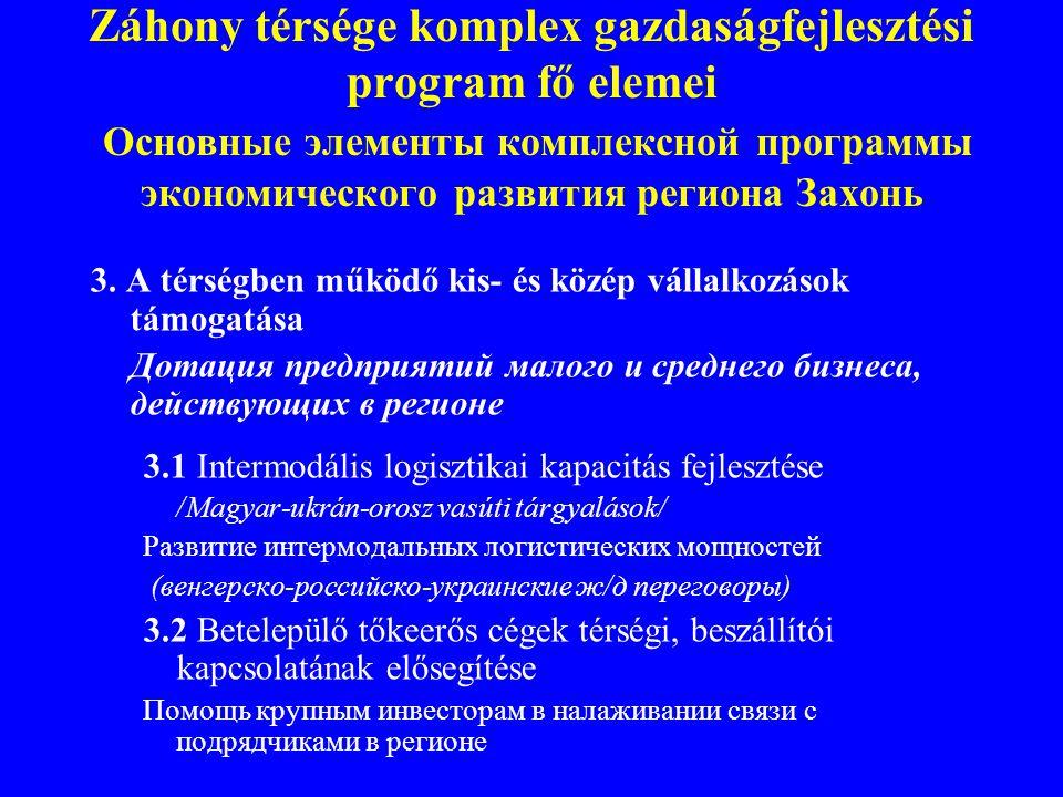 Záhony térsége komplex gazdaságfejlesztési program fő elemei Основные элементы комплексной программы экономического развития региона Захонь
