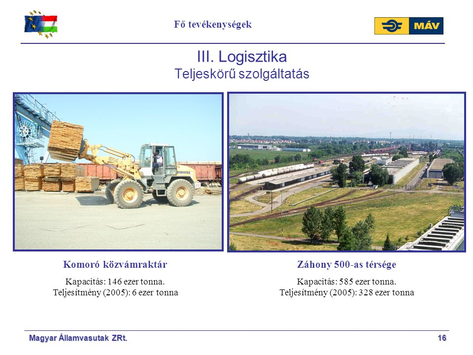 III. Logisztika Teljeskörű szolgáltatás Fő tevékenységek