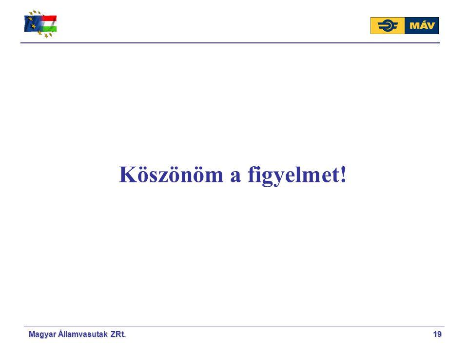Köszönöm a figyelmet! Magyar Államvasutak ZRt.
