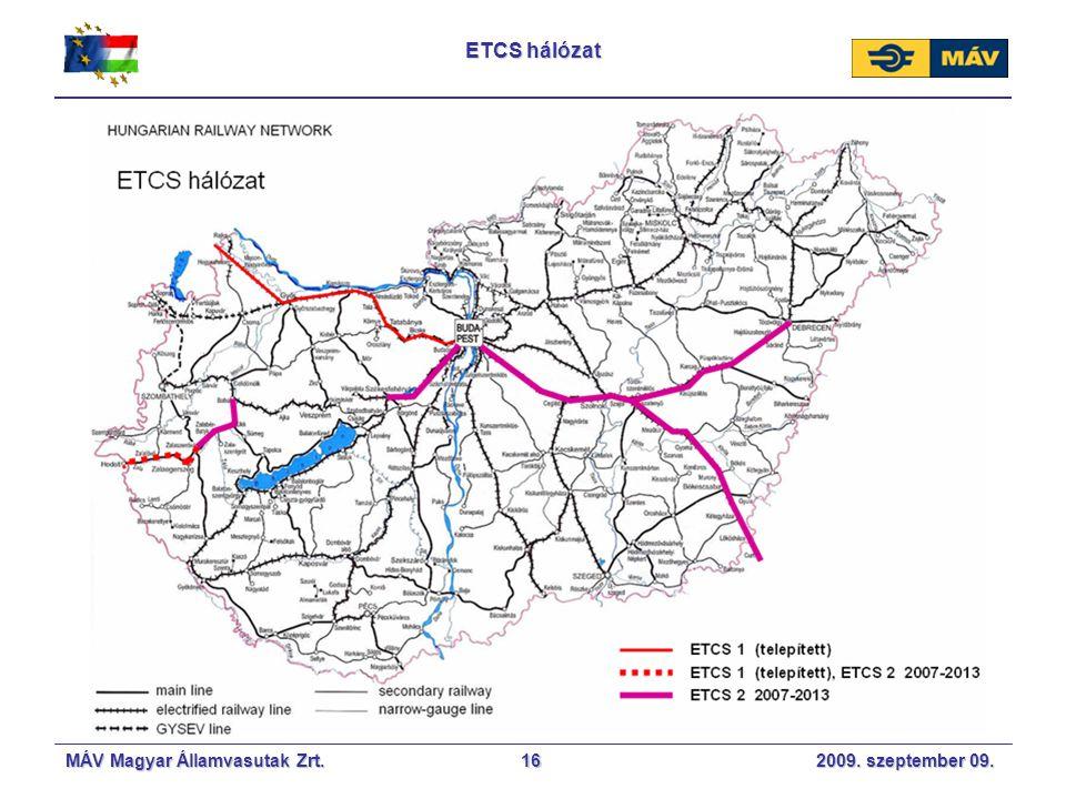 ETCS hálózat MÁV Magyar Államvasutak Zrt. 2009. szeptember 09.