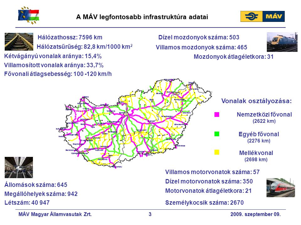 A MÁV legfontosabb infrastruktúra adatai Vonalak osztályozása: