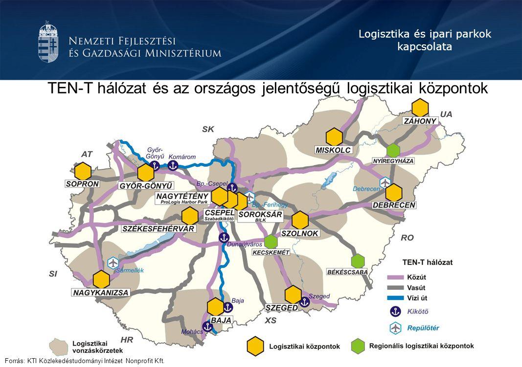 TEN-T hálózat és az országos jelentőségű logisztikai központok