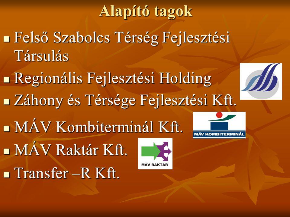Alapító tagok Felső Szabolcs Térség Fejlesztési Társulás. Regionális Fejlesztési Holding. Záhony és Térsége Fejlesztési Kft.