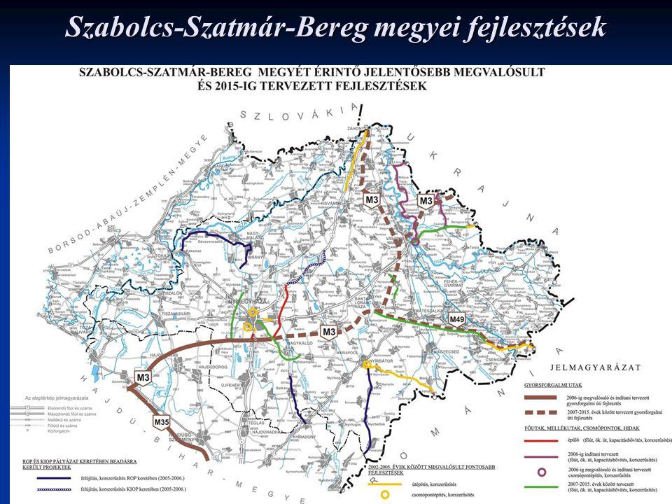 Szabolcs-Szatmár-Bereg megyei fejlesztések