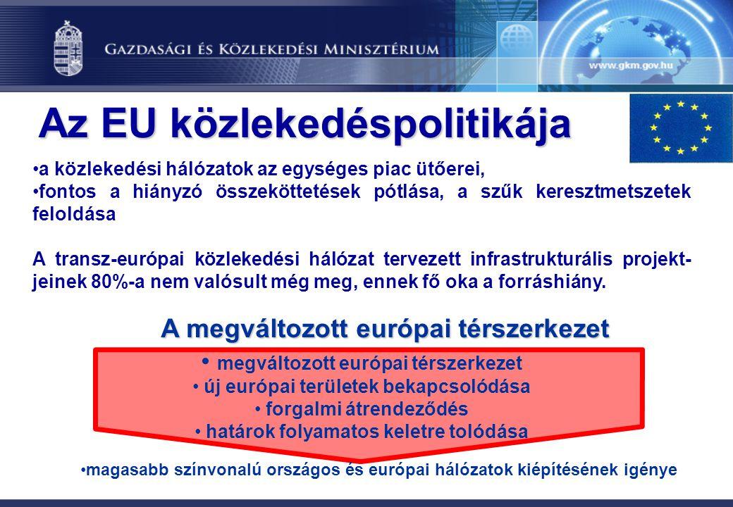Az EU közlekedéspolitikája
