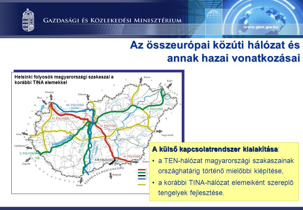 Az összeurópai közúti hálózat és annak hazai vonatkozásai