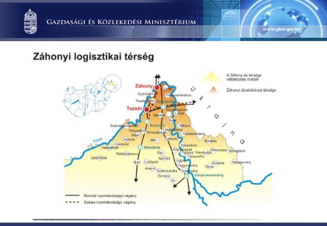 2006-ban igénybe vehető logisztikai támogatások
