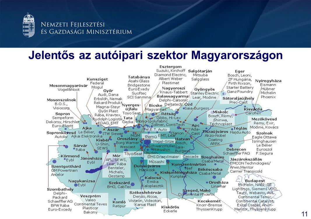 Jelentős az autóipari szektor Magyarországon