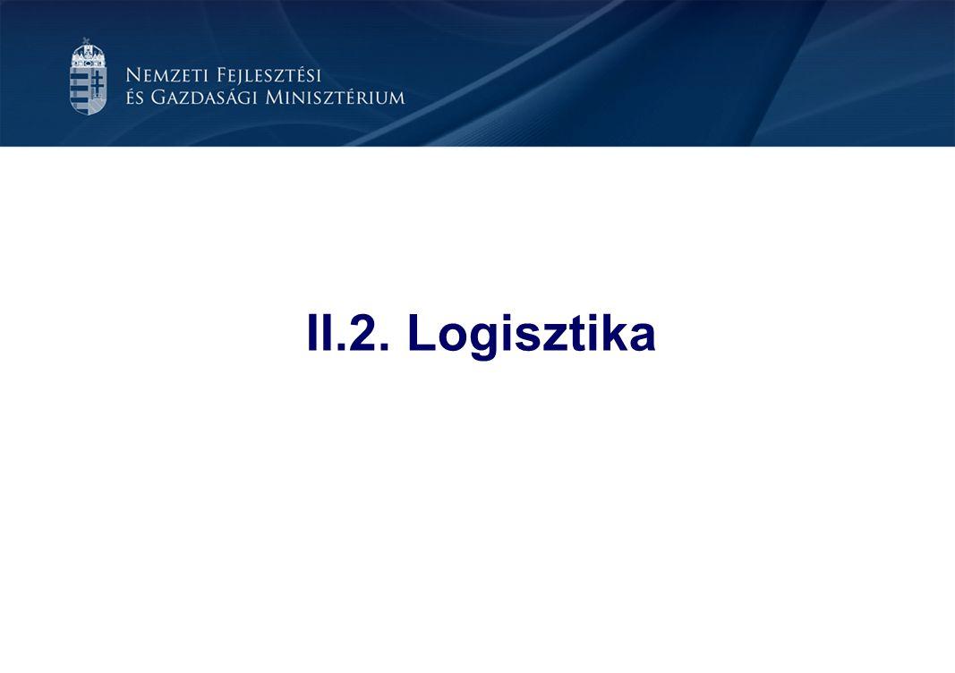 II.2. Logisztika