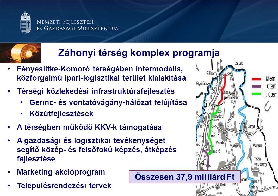 Záhonyi térség komplex programja