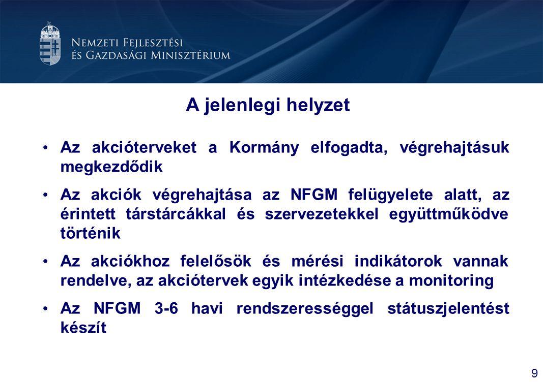 A jelenlegi helyzet Az akcióterveket a Kormány elfogadta, végrehajtásuk megkezdődik.