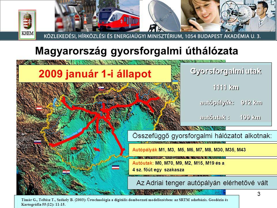 Magyarország gyorsforgalmi úthálózata