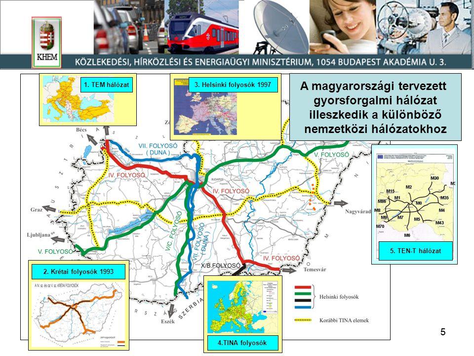 A magyarországi tervezett gyorsforgalmi hálózat