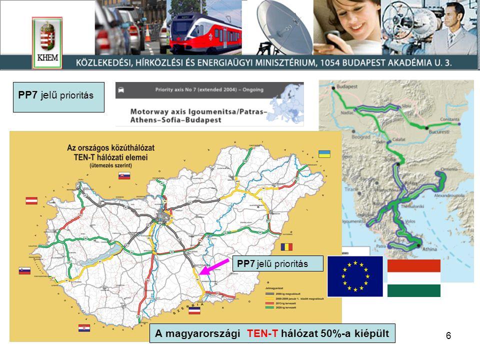 A magyarországi TEN-T hálózat 50%-a kiépült