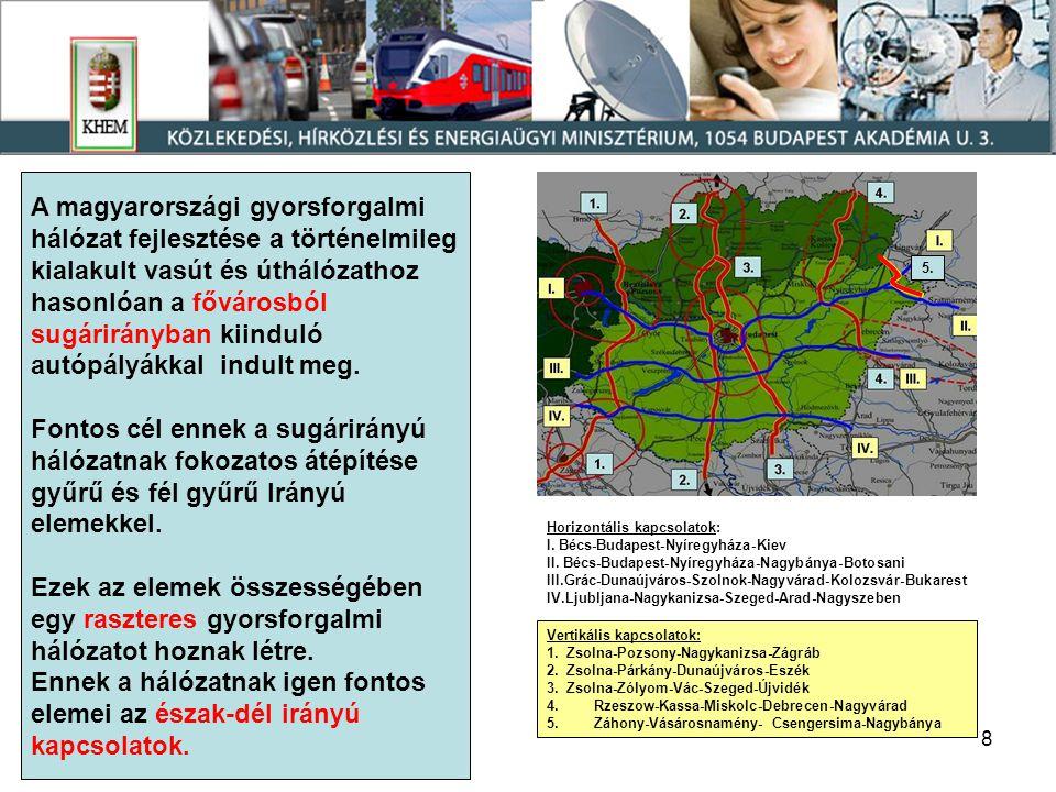 A magyarországi gyorsforgalmi hálózat fejlesztése a történelmileg