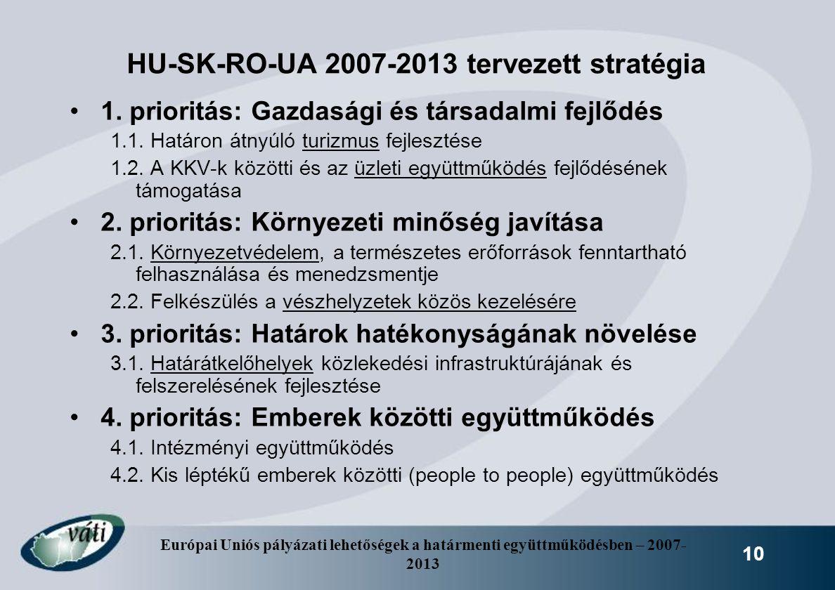 HU-SK-RO-UA 2007-2013 tervezett stratégia