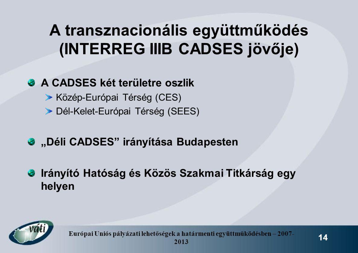 A transznacionális együttműködés (INTERREG IIIB CADSES jövője)