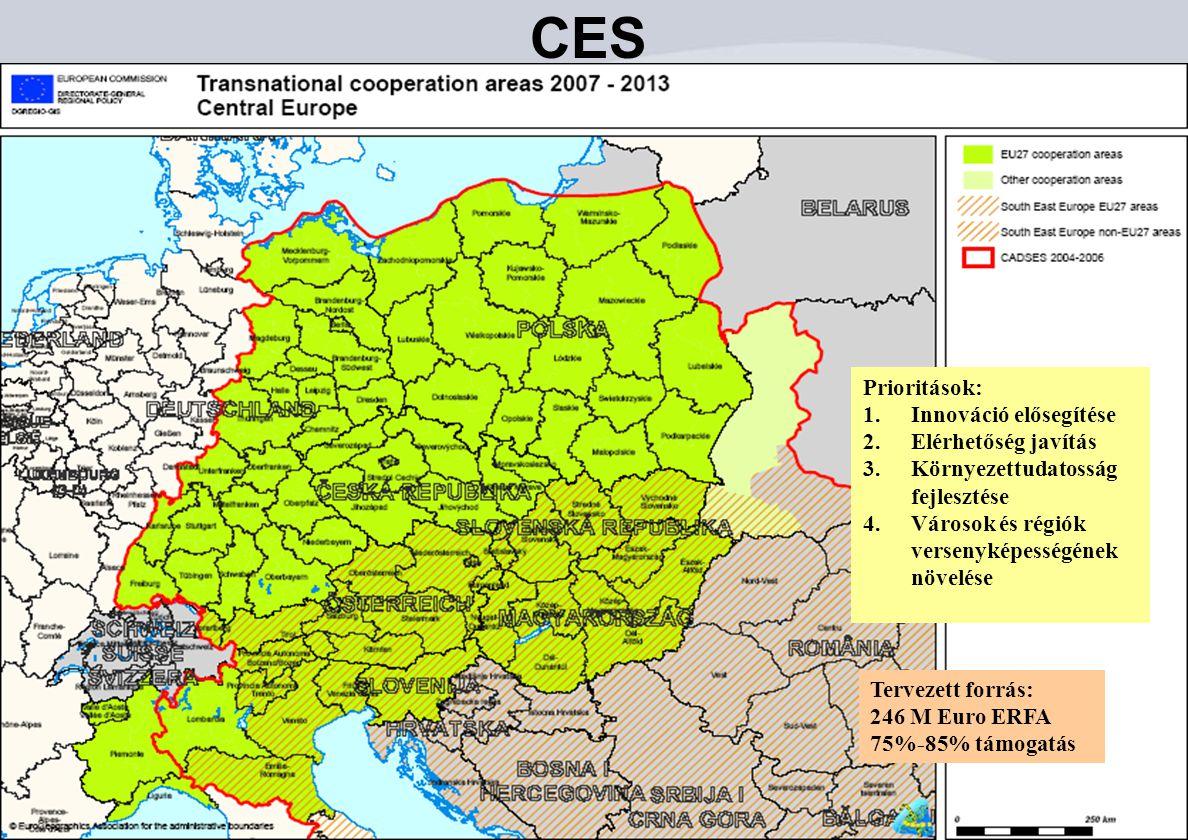 CES Prioritások: Innováció elősegítése Elérhetőség javítás